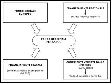 modalita_finanziamento
