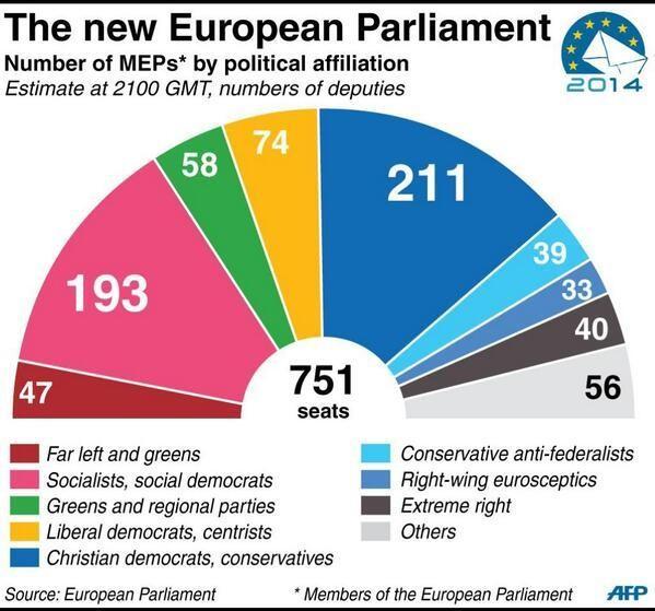 Parlamento Europeo: Elezioni 2014, Composizione, Competenze. Correlazione italiana.