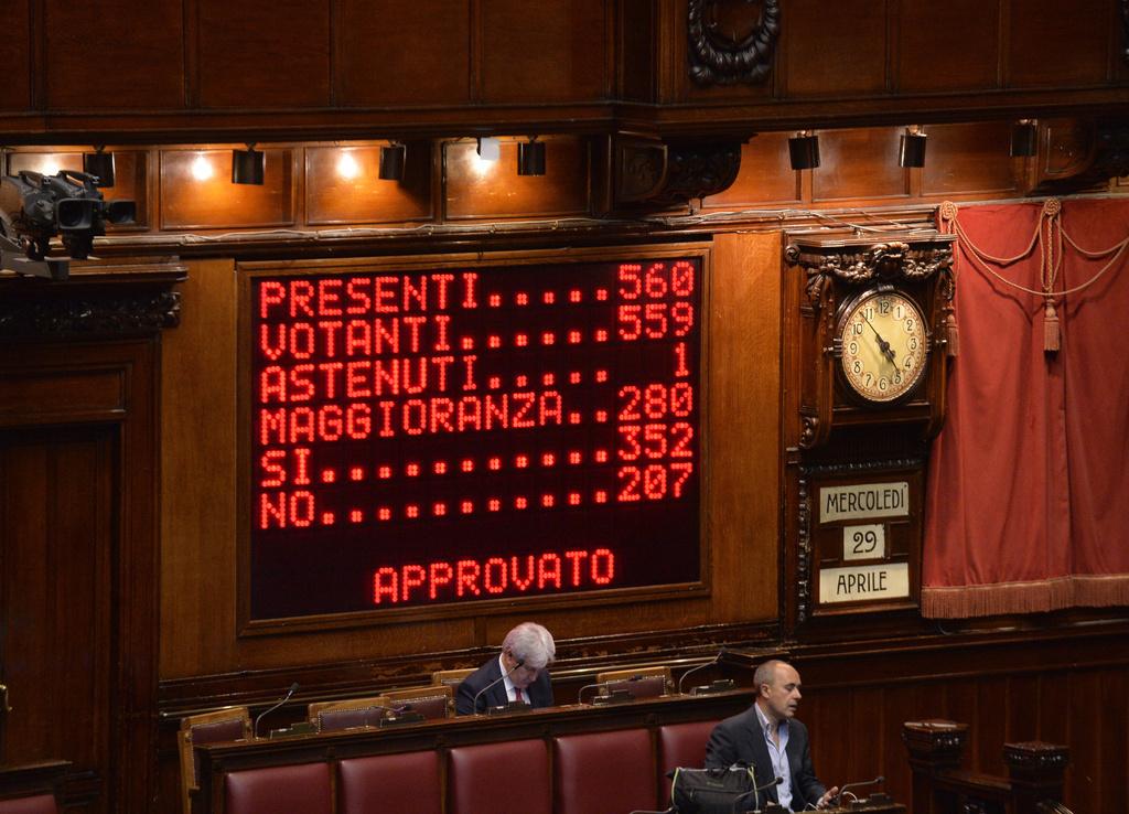 Fiducia: Approvata nella prima votazione. Oggi le restanti due